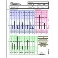 Hårmineralanalys – Trace elements